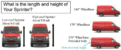 Question: what is the height and length of my Sprinter?